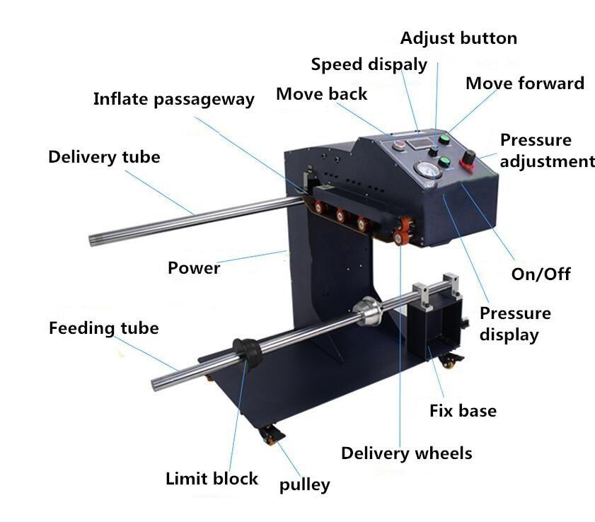Sunshinepack industrial airbag inflator order now for transportation